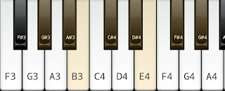 Natural Minor Scale on key G# or A flat