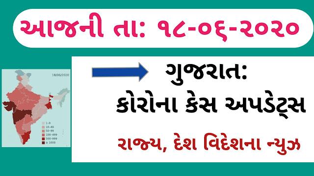 Gujarat Corona Updates COVID-19 Corona Tracker