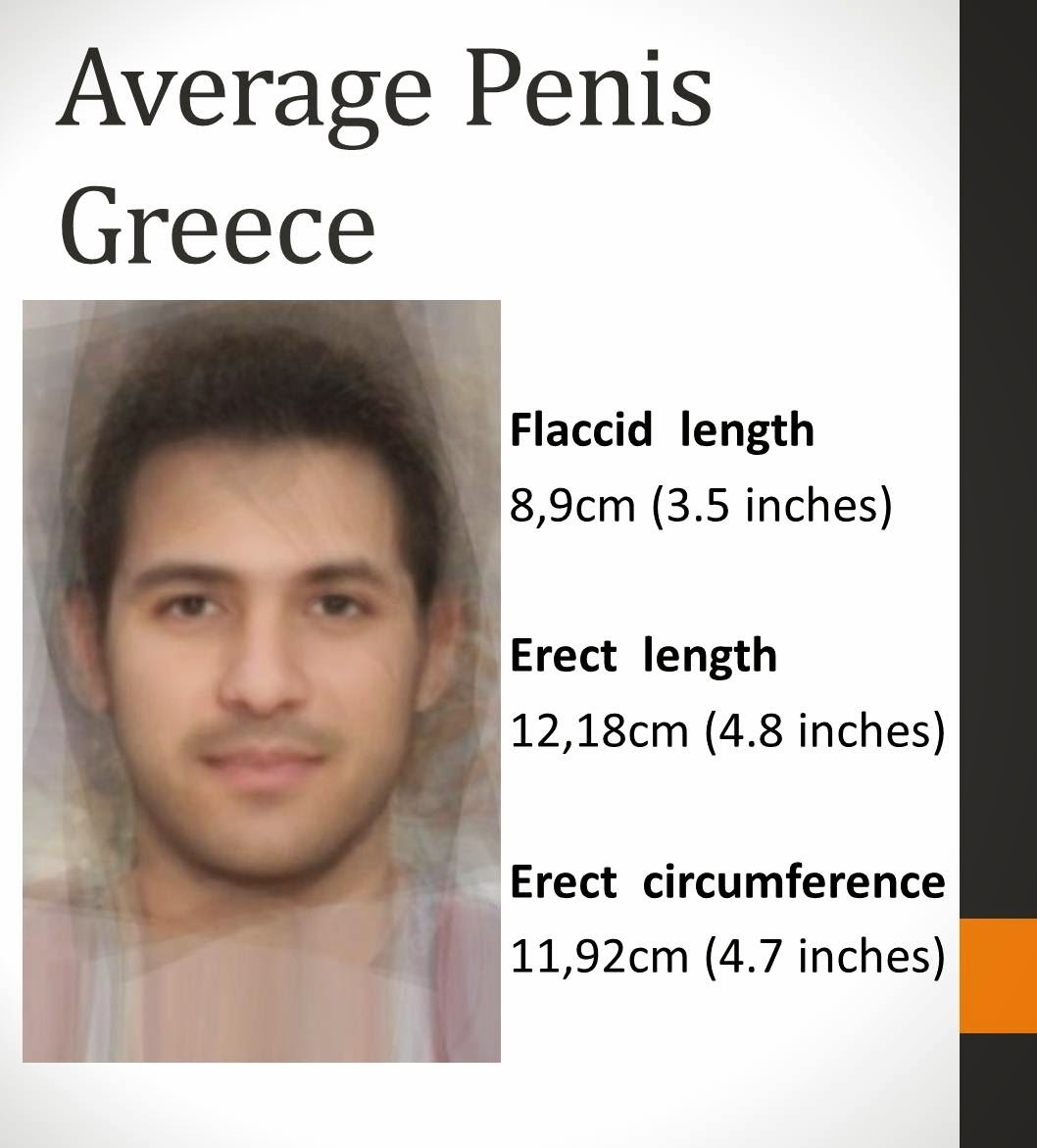 Penis Size Based On Country