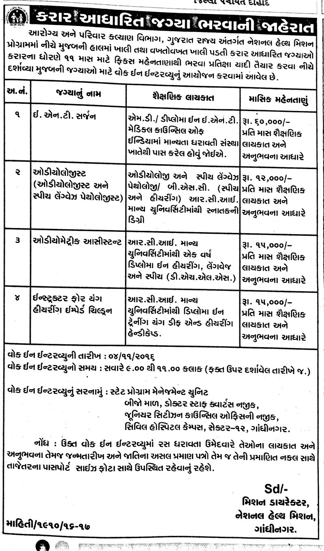 Gujarat Health & Family Welfare Department Recruitment for