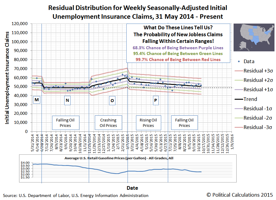 Residual Distribution for Seasonally-Adjusted, Weekly Initial Unemployment Insurance Claim Filings - 8 States - Snapshot 2015-10-10