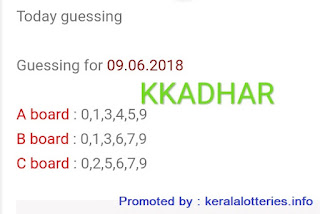 Lottery guessing by KK published by keralalotteries.info on 09-06-2018, Kerala lottery prediction of karunya kr349 lottery