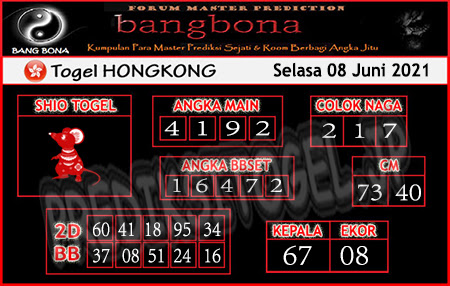 Prediksi Bangbona HK Selasa 08 Juni 2021