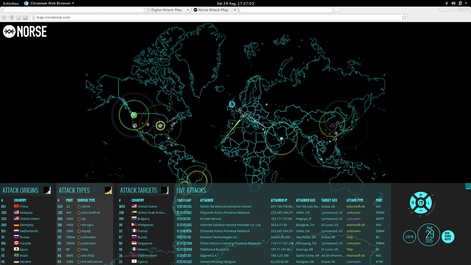 Information Technology Blogs  October 2015 From the norse map  as usual  ddos happen every time but nothing  particulary on the time declared by the anonymous toward malaysia IPs