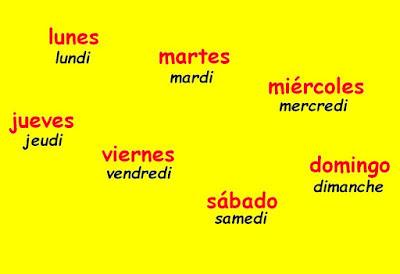 Apprendre l'espagnol en ligne