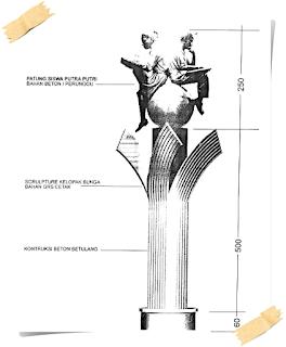 Gambar Sketsa  patung