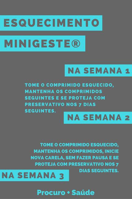 Esquecimento da minigeste®