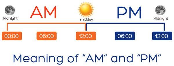 Perbedaan Arti P.M dan A.M