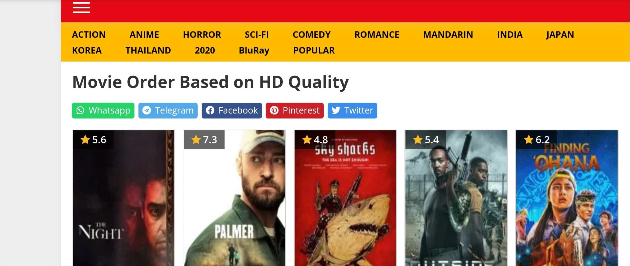 Ganool original website streaming films free