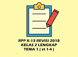 Download Gratis RPP Kelas II Tema 1 K 13 Revisi 2018
