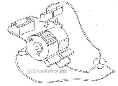 Ac Motor Control Diagram ~ Ac Motor Kit Picture