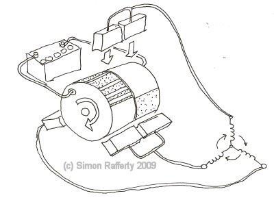 Ac Motor Control Diagram ~ Ac Motor Kit Picture
