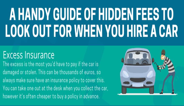 Guide to Avoid Hidden Fees When Hiring a Car