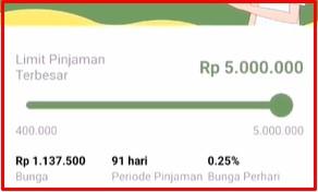ksp dompet kelapa pinjaman online