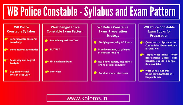 WB Police Constable - Syllabus and Exam Pattern