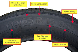 7 recommendations on selecting the correct automobile Tires