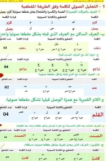 لغة عربية |  تحليل الكلمات مهم لطلبة الصفوف الإبتدائية %25D8%25AA%25D8%25AD%25D9%2584%25D9%258A%25D9%2584%2B%25D8%25A7%25D9%2584%25D9%2583%25D9%2584%25D9%2585%25D8%25A7%25D8%25AA%2B%25288%2529
