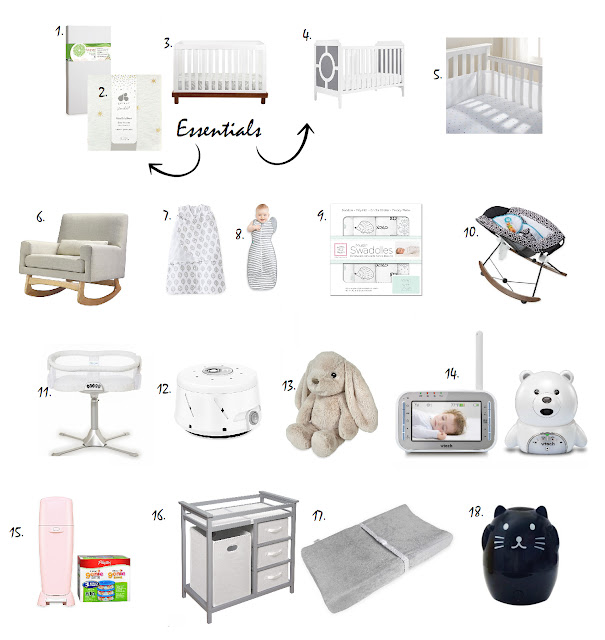 Ultimate Baby Registry Checklist - What to Register For