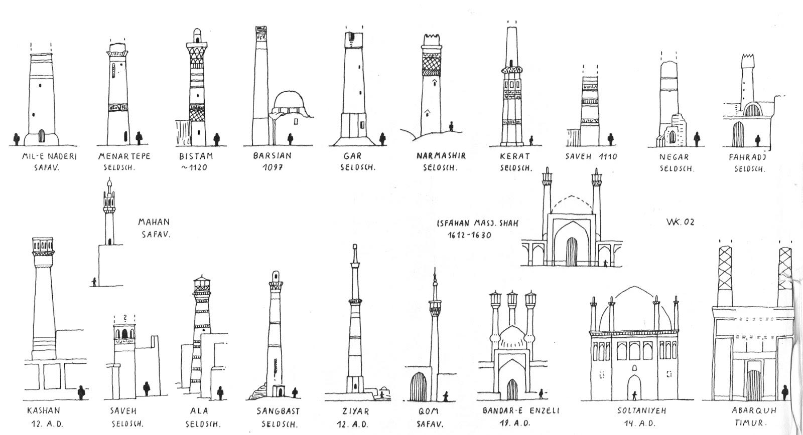 Cha De Lima Da Persia Os Minaretes Do Ira