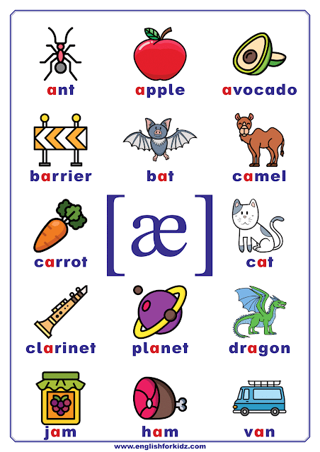 Short a sound words - printable phonics charts