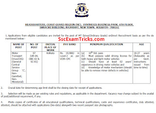 Indian Coast Guard Motor Transport Driver Recruitment 2017