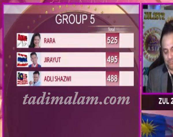 Hasil DA Asia 4 Tadi Malam