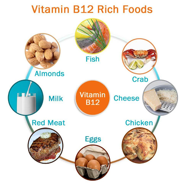 vitamine b12 in food