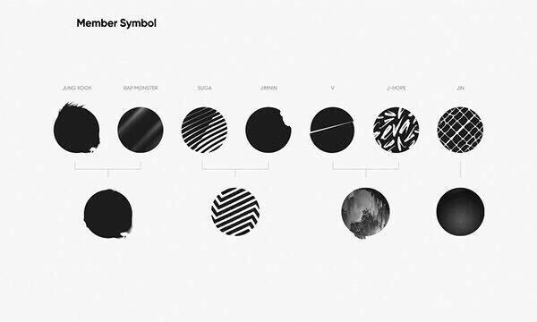 BTS individual logos of the wings era and what each means