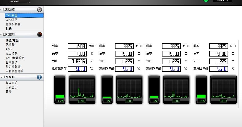AMD OverDrive 官方超頻工具教學 - CPU,超頻之後效能接近Core i3-6100,長時間運作後是否會有當機,顯卡,記憶體或整合式圖形解決方案),穩定性測試