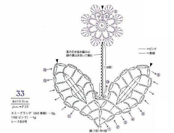 Wiosenne aplikacje na szydełku ptaszki, domki, serca, kwiaty, króliczki na szydełku - 20 SCHMETÓW I WZORÓW