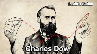 Dow Theory adalah? tentang analisa forex