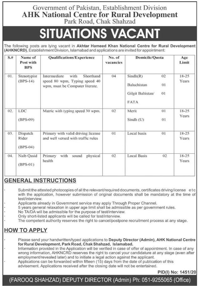 Akhtar Hammed Khan AKH National Centre for Rural Development NCRD Jobs 2020   Sindh Jobs
