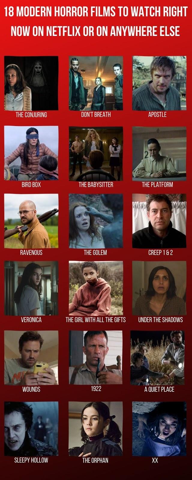 18 Filmes de Terror Para ver ou Rever na Netflix