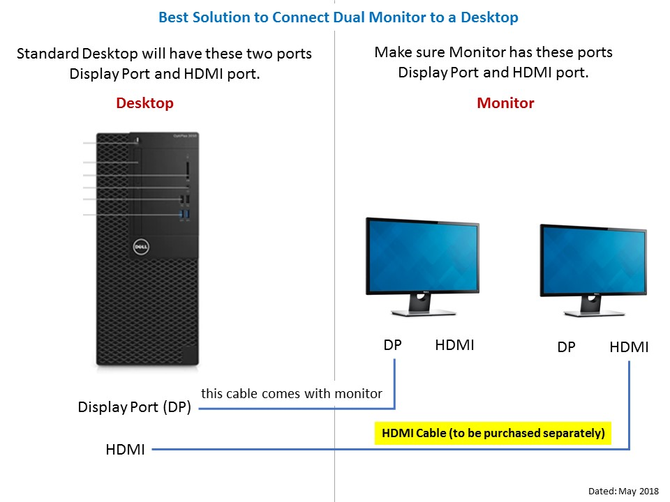 Suresh Babu: Best Solution to connect Dual Monitor to Desktop