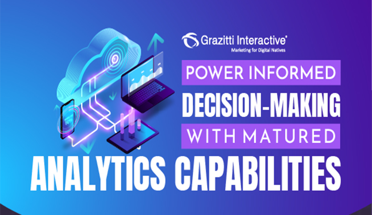 Power Informed Decision-Making With Matured Analytics Capabilities #infographic