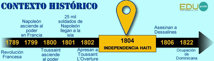 napoleon, toussaint, haiti, francia, dessalines