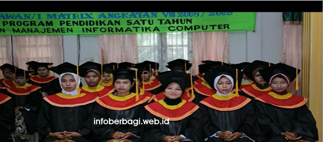 Daftar PTS yang Sah di  Provinsi Sumatera Utara