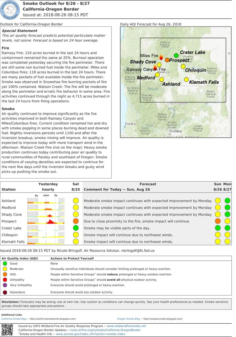 smoke outlook for southern oregon and northern california border for sunday and monday aug 26 27 2018