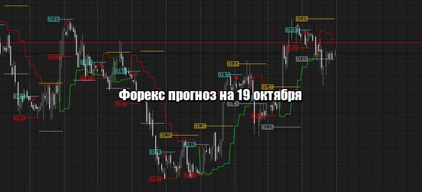 Форекс прогноз основных валютных пар на 19 октября