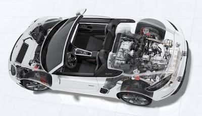 2021 Porsche 718 Cayman GTS 4.0 Review, Specs, Price