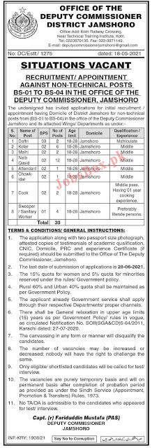 deputy-commissioner-offices-sindh-jobs-2021