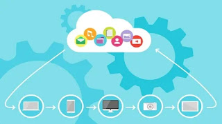 gambaran sejarah cloud computing