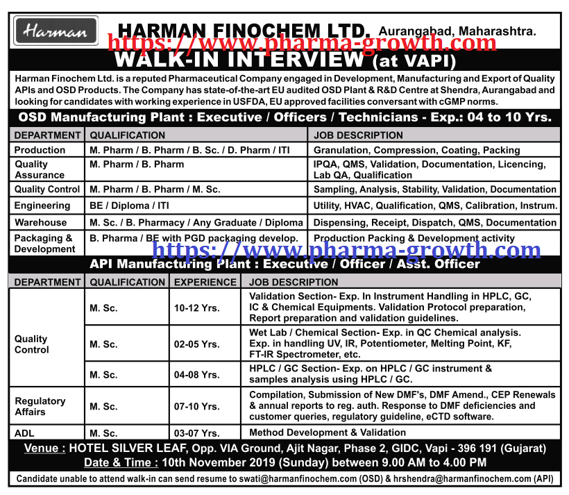 Harman Finochem Ltd – Mega Walk in interview for Production | Quality Control | Quality Assurance | Engineering | Warehouse | Packing & Development | Regulatory Affairs | ADL on 10th Nov' 2019