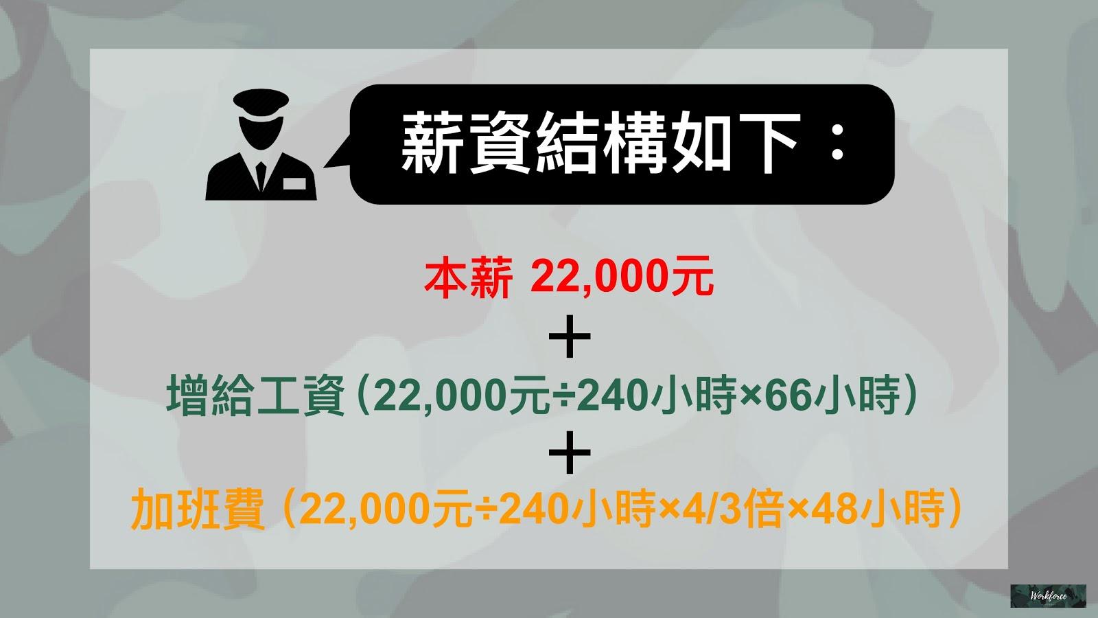基本工資22000元,保全人員工資結構