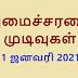 அமைச்சரவை தீர்மானங்கள் (11 ஜனவரி 2021)
