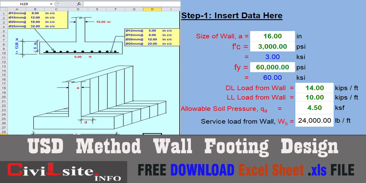 USD Method Wall Footing Design in Excel Sheet