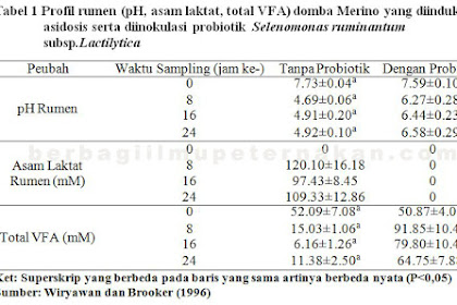 Probiotik dan Kelainan Metabolisme (Asidosis) Pada Ternak Ruminansia