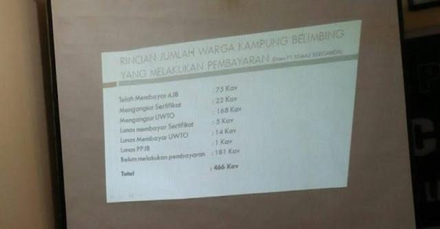 Warga Batam, KPK Diminta Usut Tuntas Makelar Lahan