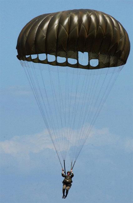 PARACHUTE BOOKS: Types of parachutes