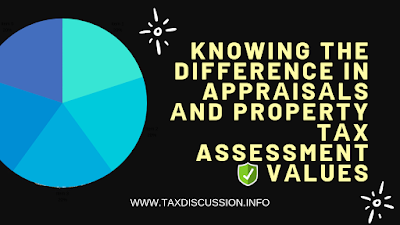 Property Tаx Assessment